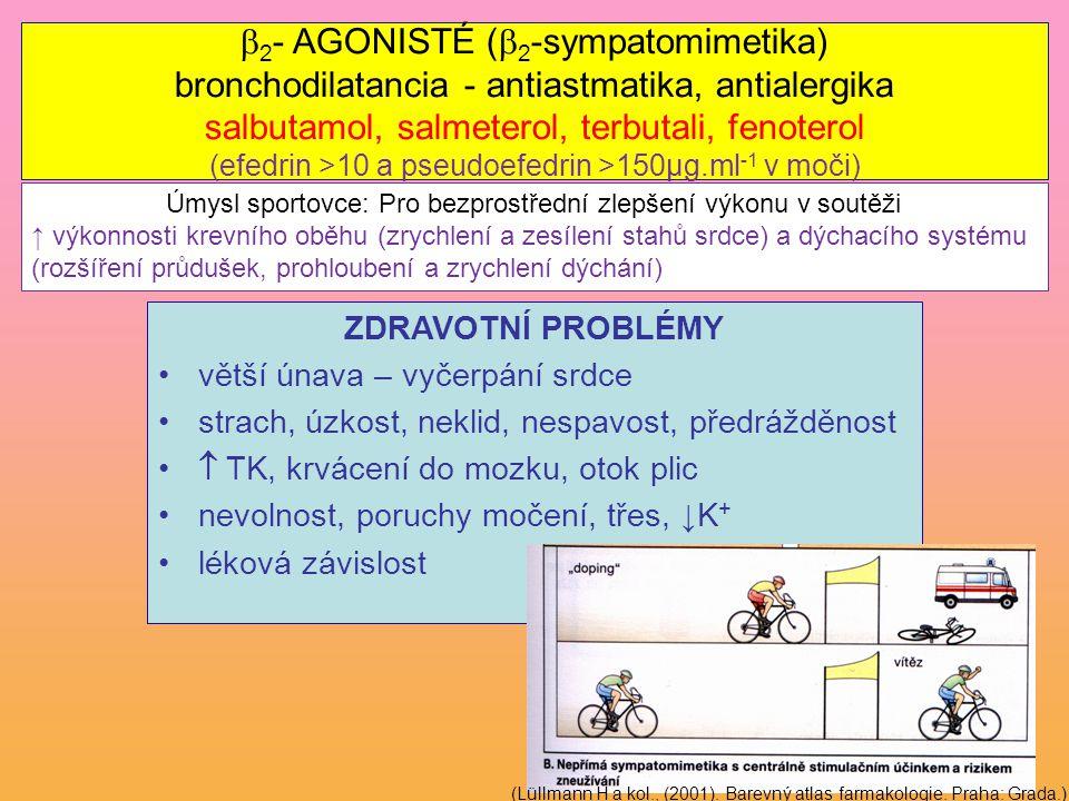  2 - AGONISTÉ (  2 -sympatomimetika) bronchodilatancia - antiastmatika, antialergika salbutamol, salmeterol, terbutali, fenoterol (efedrin >10 a pse