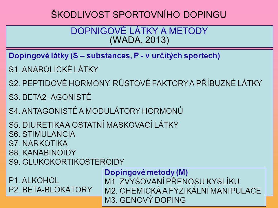 DOPNIGOVÉ LÁTKY A METODY (WADA, 2013) Dopingové látky (S – substances, P - v určitých sportech) S1. ANABOLICKÉ LÁTKY S2. PEPTIDOVÉ HORMONY, RŮSTOVÉ FA