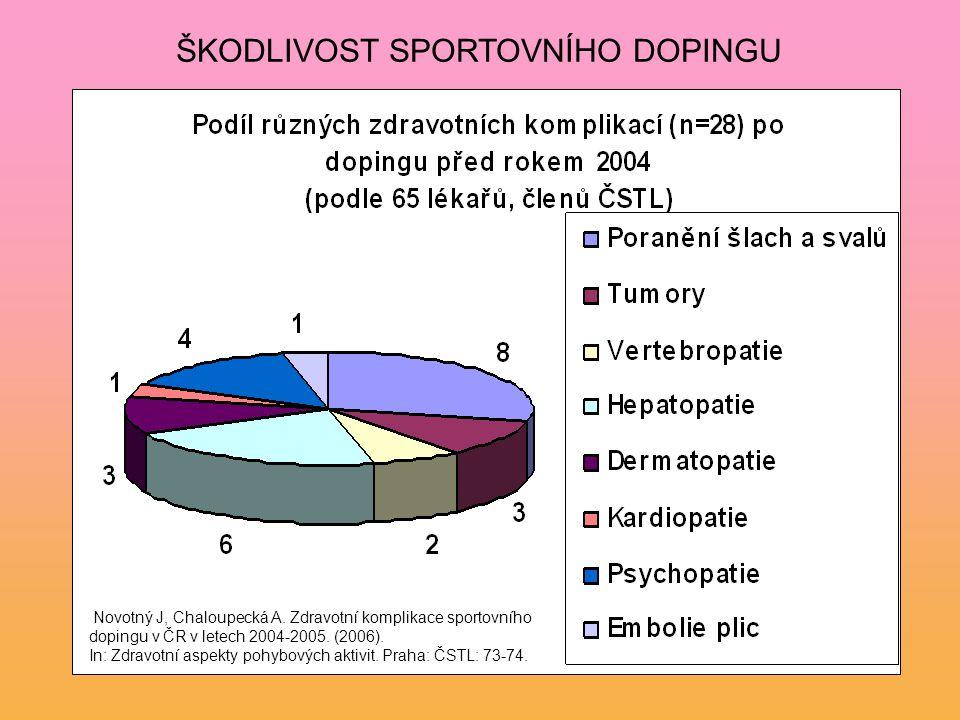  -SYMPATOMIMETIKA / PARASYMPATOLYTIKA  -SYMPATOLYTIKA / PARASYMPATOMIMETIKA (Lüllmann H a kol., (2001).
