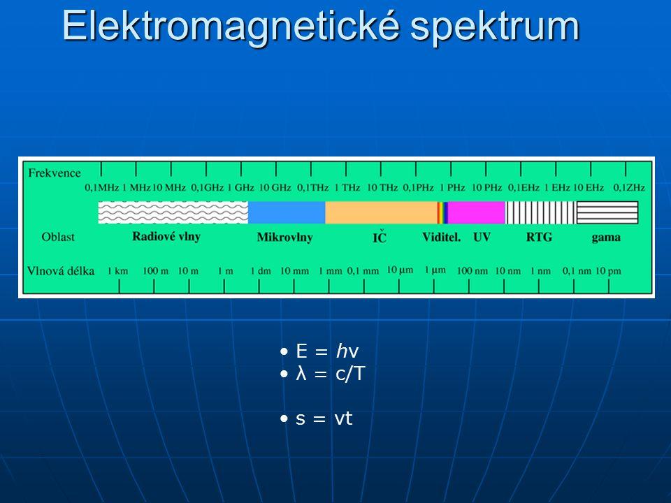Elektromagnetické spektrum E = hν λ = c/T s = vt