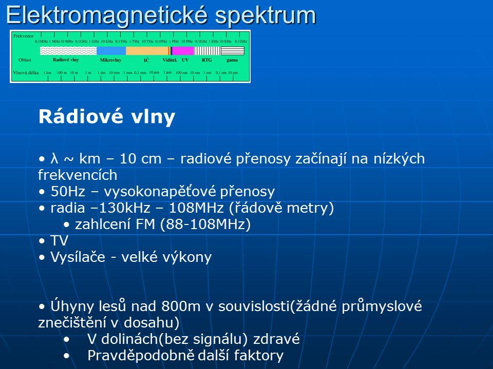 Rádiové vlny λ ~ km – 10 cm – radiové přenosy začínají na nízkých frekvencích 50Hz – vysokonapěťové přenosy radia –130kHz – 108MHz (řádově metry) zahl