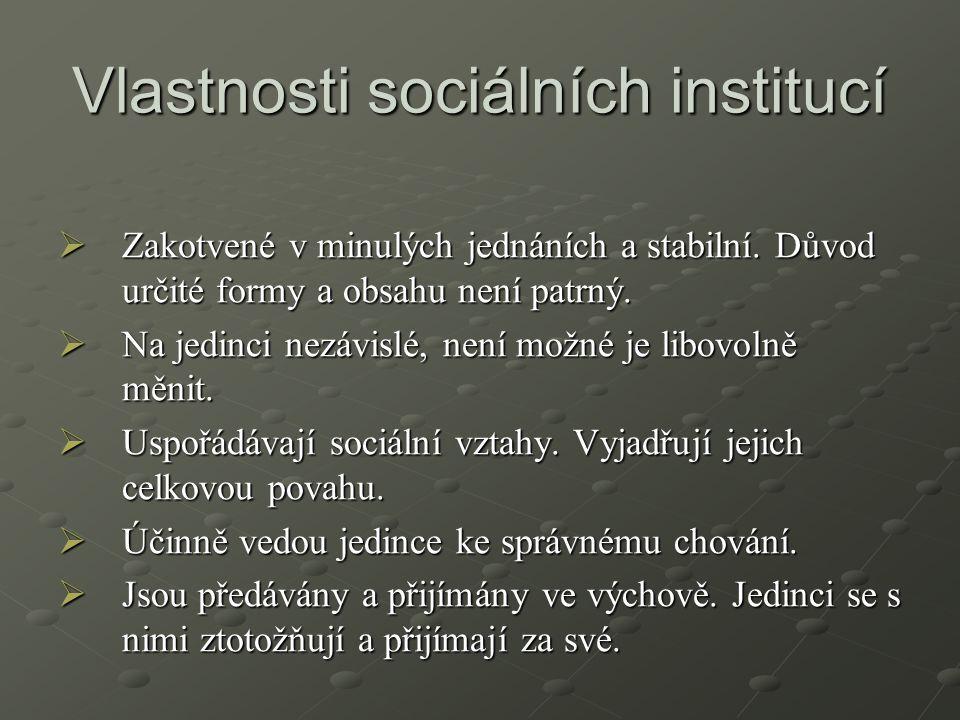 """Instituce typu """"obvyklé chování Zvyk - ustálený způsob výkonu činnosti, provázený rutinou."""