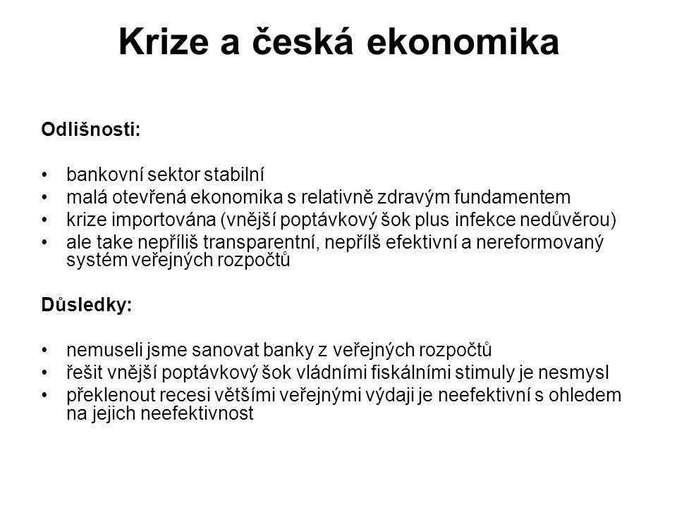 Krize a česká ekonomika Odlišnosti: bankovní sektor stabilní malá otevřená ekonomika s relativně zdravým fundamentem krize importována (vnější poptávk