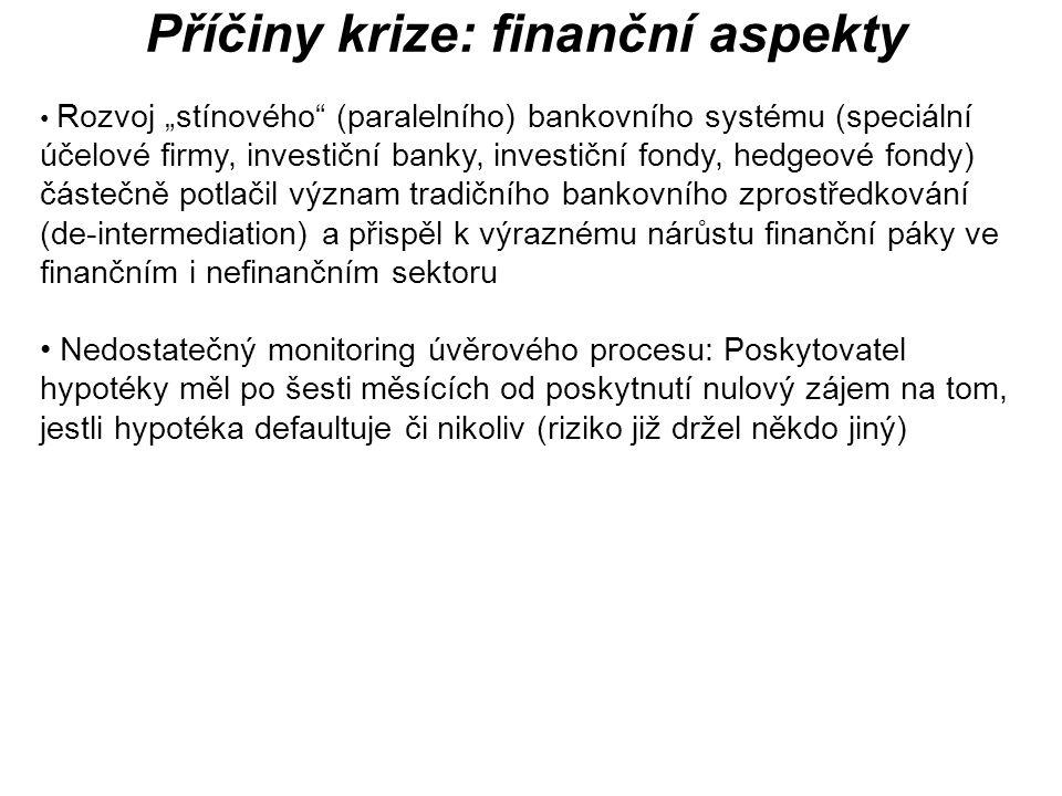 """Příčiny krize: finanční aspekty Rozvoj """"stínového"""" (paralelního) bankovního systému (speciální účelové firmy, investiční banky, investiční fondy, hedg"""