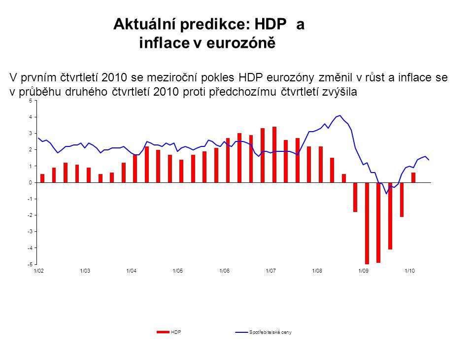 Aktuální predikce: HDP a inflace v eurozóně V prvním čtvrtletí 2010 se meziroční pokles HDP eurozóny změnil v růst a inflace se v průběhu druhého čtvr