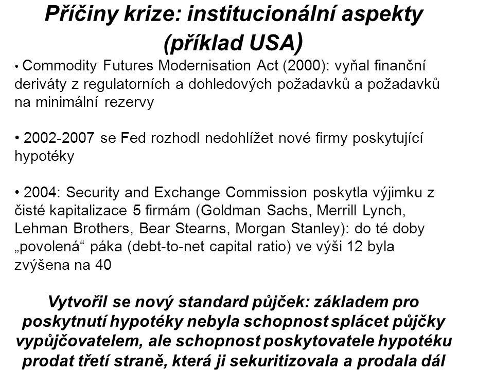 Příčiny krize: institucionální aspekty (příklad USA ) Commodity Futures Modernisation Act (2000): vyňal finanční deriváty z regulatorních a dohledovýc