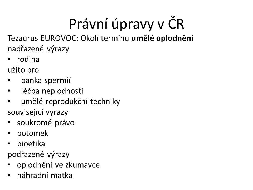 Právní úpravy v ČR Tezaurus EUROVOC: Okolí termínu umělé oplodnění nadřazené výrazy rodina užito pro banka spermií léčba neplodnosti umělé reprodukční