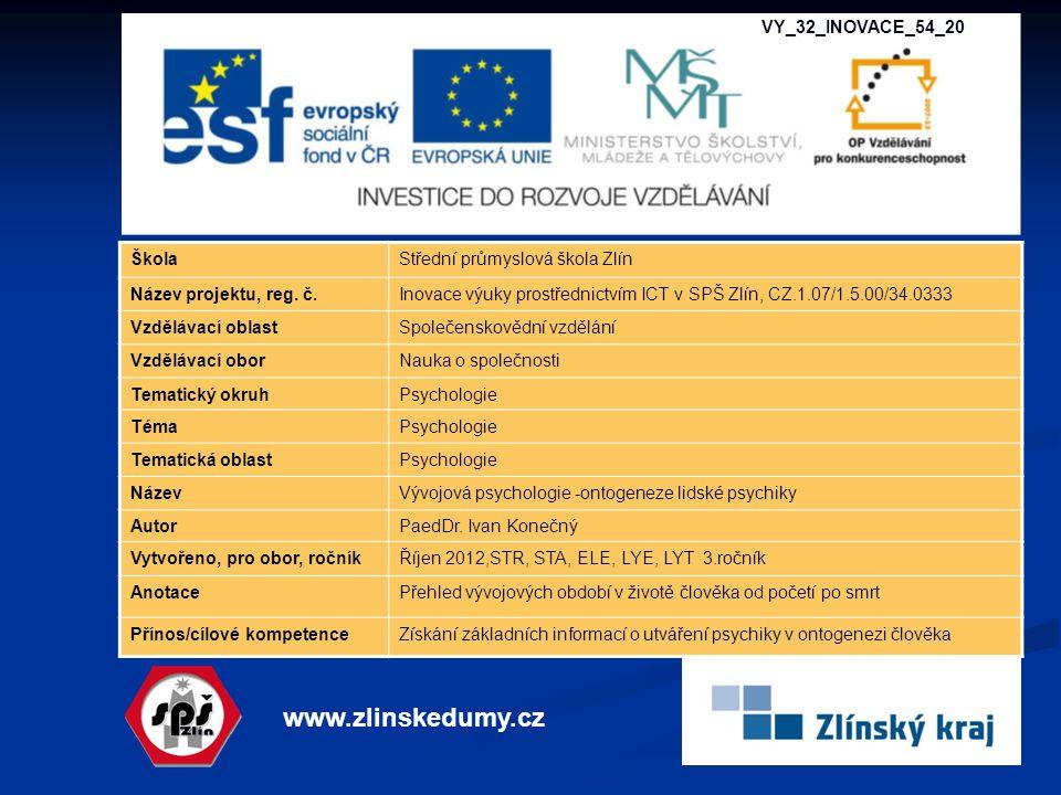 www.zlinskedumy.cz ŠkolaStřední průmyslová škola Zlín Název projektu, reg.