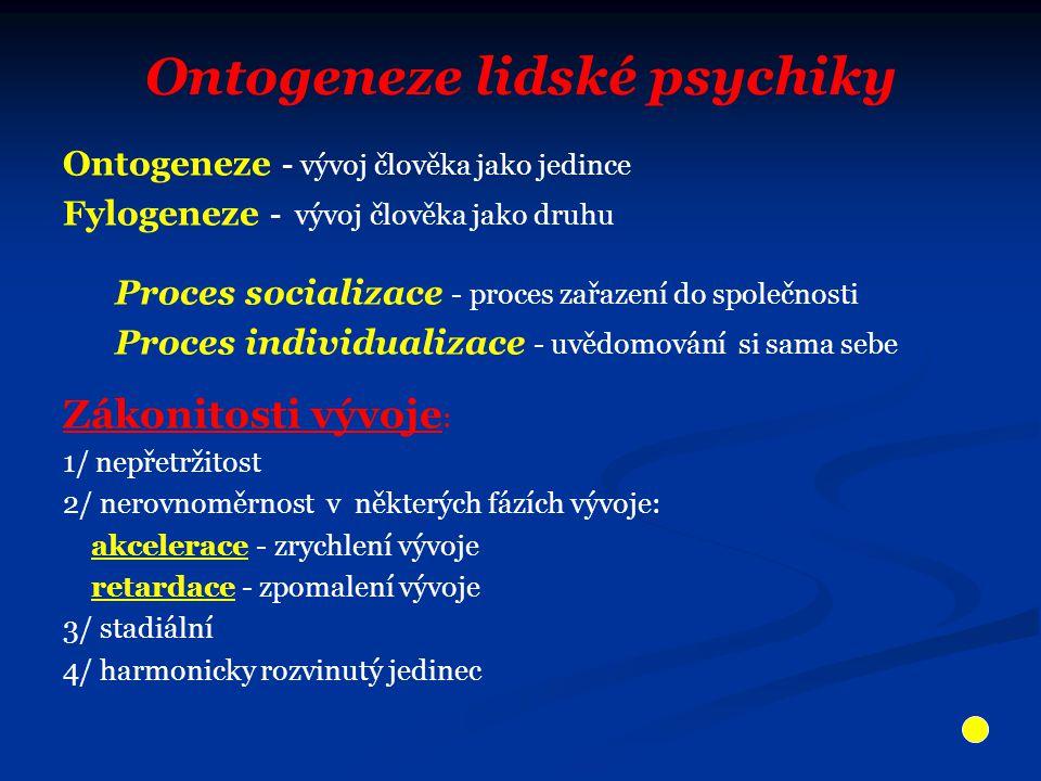 Ontogeneze lidské psychiky Ontogeneze - vývoj člověka jako jedince Fylogeneze - vývoj člověka jako druhu Proces socializace - proces zařazení do společnosti Proces individualizace - uvědomování si sama sebe Zákonitosti vývoje : 1/ nepřetržitost 2/ nerovnoměrnost v některých fázích vývoje: akcelerace - zrychlení vývoje retardace - zpomalení vývoje 3/ stadiální 4/ harmonicky rozvinutý jedinec