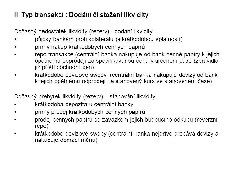II. Typ transakcí : Dodání či stažení likvidity Dočasný nedostatek likvidity (rezerv) - dodání likvidity půjčky bankám proti kolaterálu (s krátkodobou