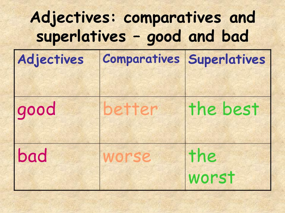 Adjectives: comparatives and superlatives – good and bad Adjectives Comparatives Superlatives goodbetterthe best badworsethe worst