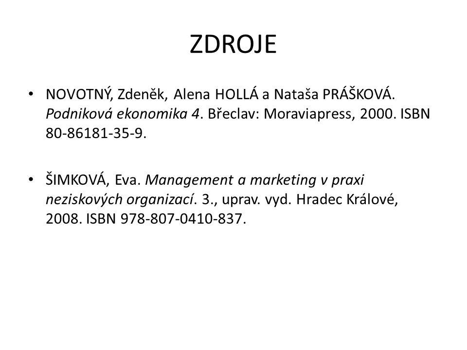ZDROJE NOVOTNÝ, Zdeněk, Alena HOLLÁ a Nataša PRÁŠKOVÁ. Podniková ekonomika 4. Břeclav: Moraviapress, 2000. ISBN 80-86181-35-9. ŠIMKOVÁ, Eva. Managemen