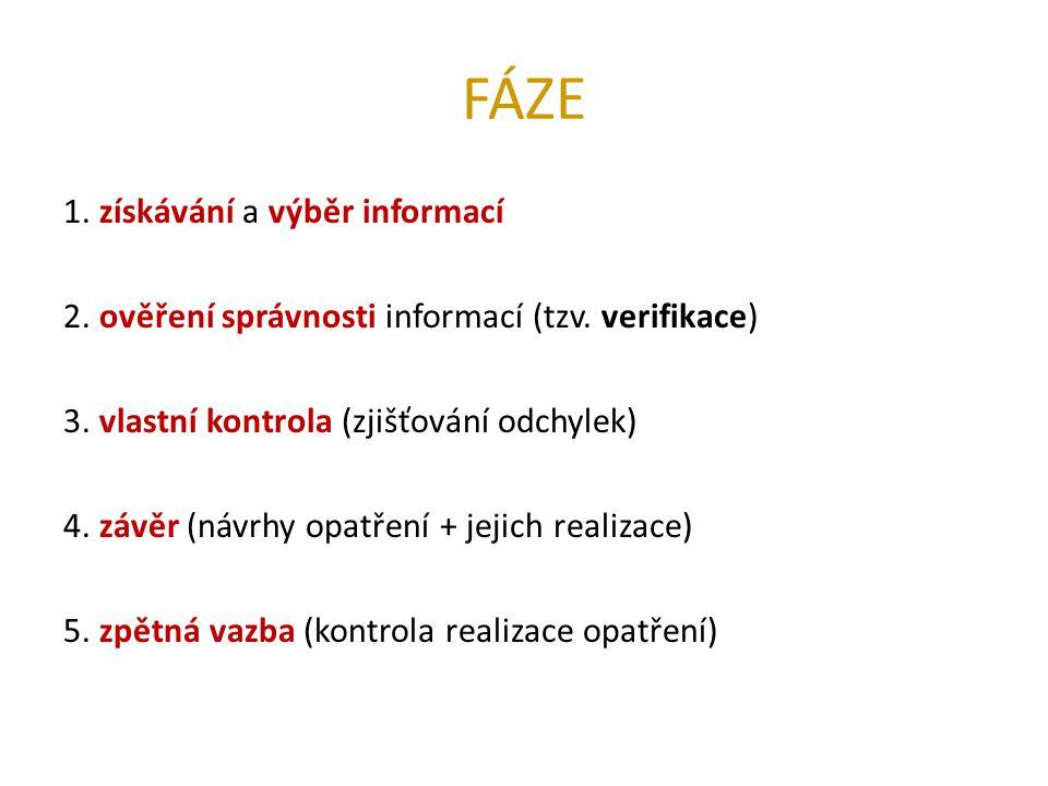 FÁZE 1. získávání a výběr informací 2. ověření správnosti informací (tzv. verifikace) 3. vlastní kontrola (zjišťování odchylek) 4. závěr (návrhy opatř