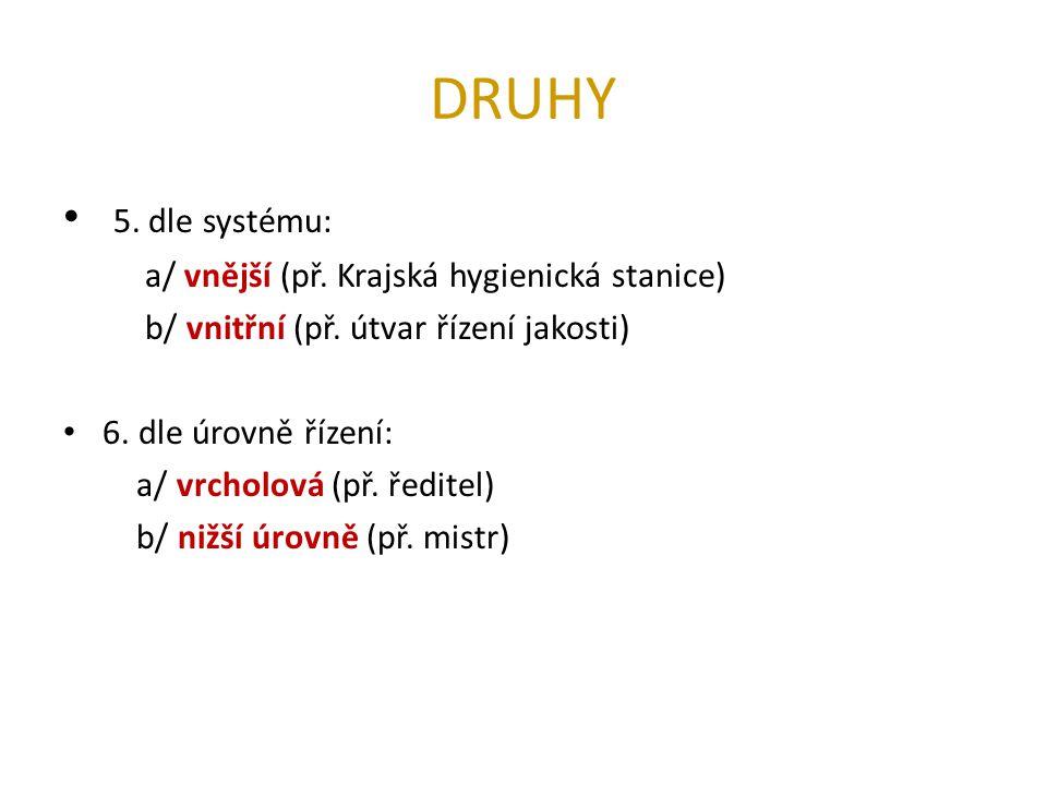 DRUHY 5. dle systému: a/ vnější (př. Krajská hygienická stanice) b/ vnitřní (př. útvar řízení jakosti) 6. dle úrovně řízení: a/ vrcholová (př. ředitel