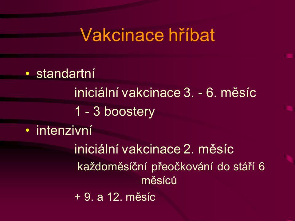 Vakcinace hříbat standartní iniciální vakcinace 3. - 6. měsíc 1 - 3 boostery intenzivní iniciální vakcinace 2. měsíc každoměsíční přeočkování do stáří
