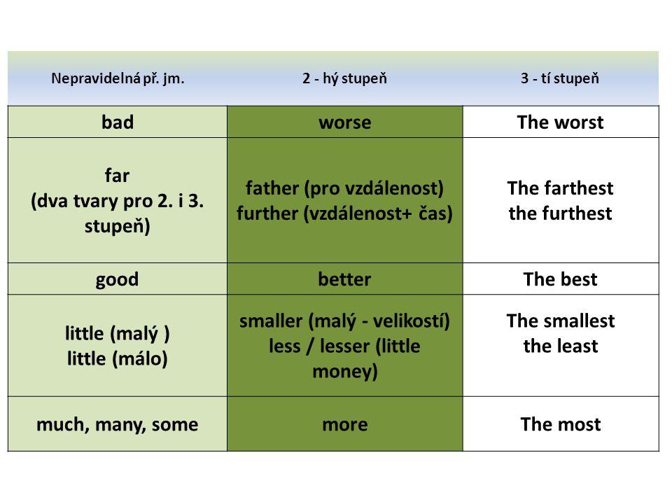 Nepravidelná př. jm.2 - hý stupeň3 - tí stupeň badworseThe worst far (dva tvary pro 2.