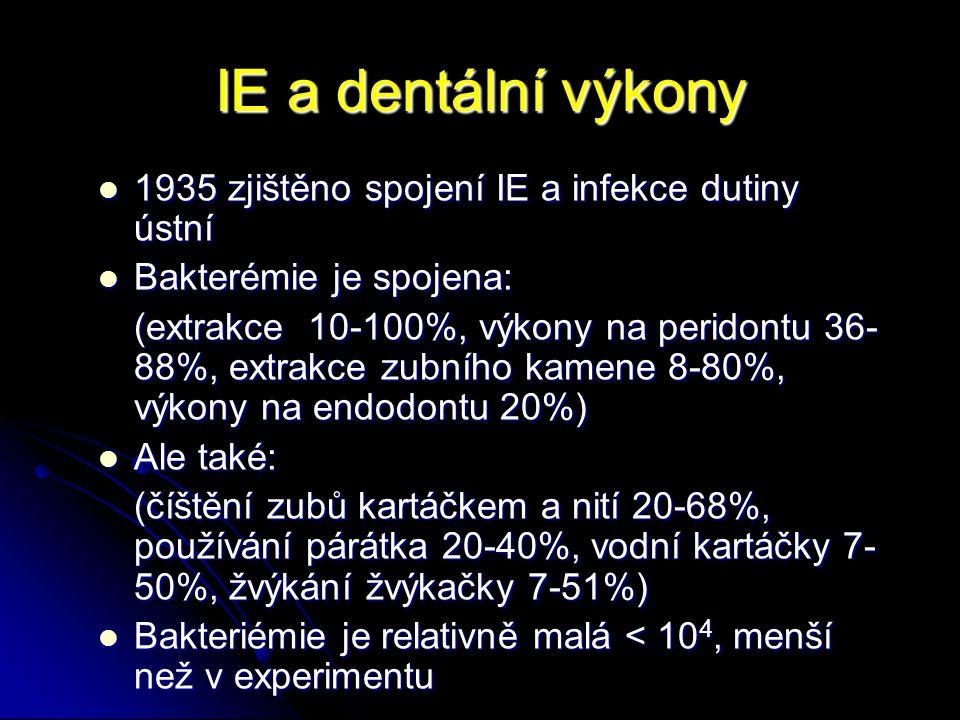 IE a dentální výkony 1935 zjištěno spojení IE a infekce dutiny ústní 1935 zjištěno spojení IE a infekce dutiny ústní Bakterémie je spojena: Bakterémie