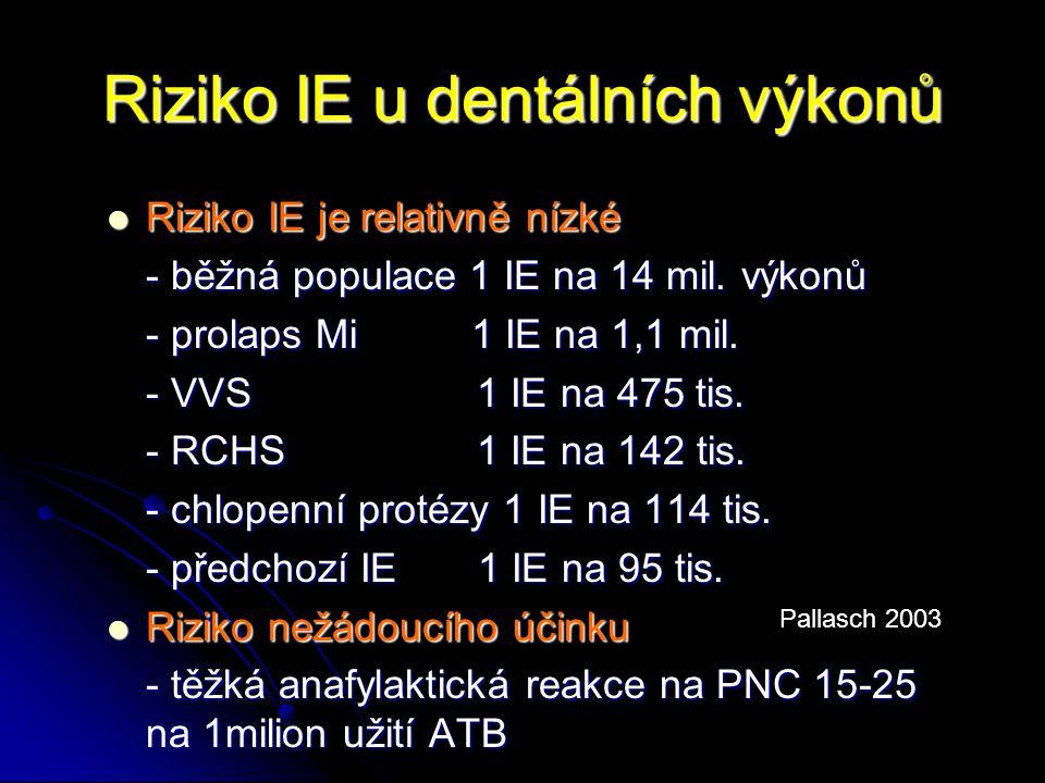 Riziko IE u dentálních výkonů Riziko IE je relativně nízké Riziko IE je relativně nízké - běžná populace 1 IE na 14 mil. výkonů - prolaps Mi 1 IE na 1