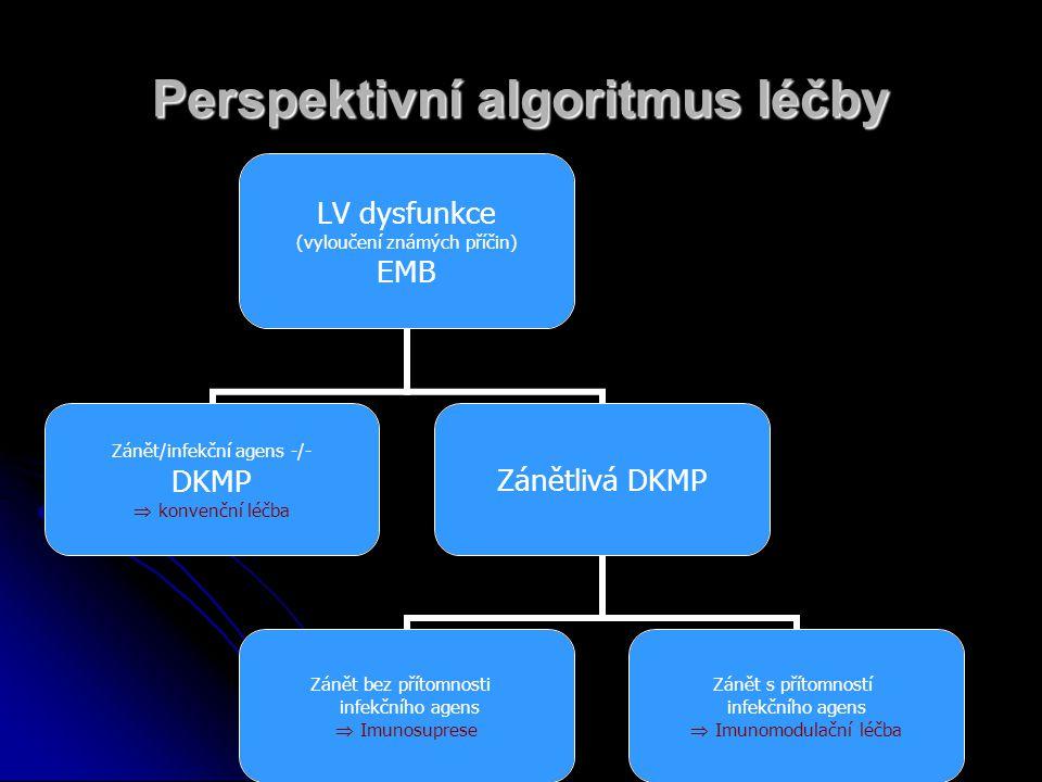 Perspektivní algoritmus léčby LV dysfunkce (vyloučení známých příčin) EMB Zánět/infekční agens - /- DKMP  konvenční léčba Zánětlivá DKMP Zánět bez př