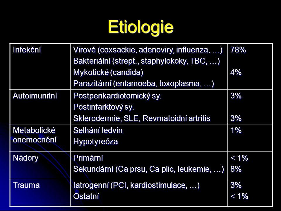 Etiologie Infekční Virové (coxsackie, adenoviry, influenza, …) Bakteriální (strept., staphylokoky, TBC, …) Mykotické (candida) Parazitární (entamoeba,