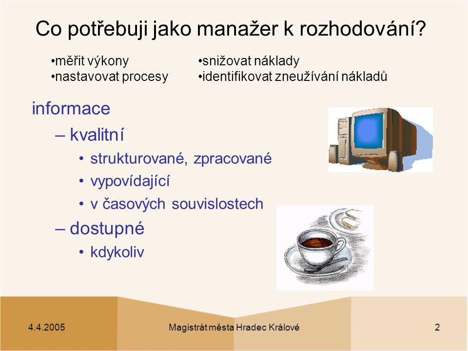 4.4.2005Magistrát města Hradec Králové2 Co potřebuji jako manažer k rozhodování? informace –kvalitní strukturované, zpracované vypovídající v časových