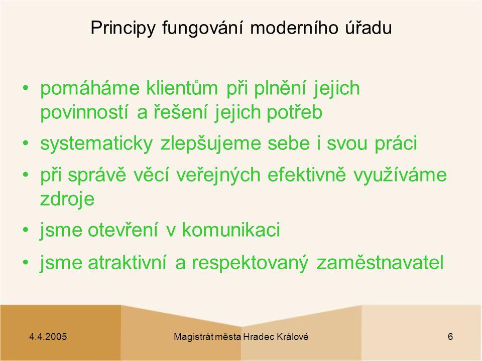 4.4.2005Magistrát města Hradec Králové6 pomáháme klientům při plnění jejich povinností a řešení jejich potřeb systematicky zlepšujeme sebe i svou práci při správě věcí veřejných efektivně využíváme zdroje jsme otevření v komunikaci jsme atraktivní a respektovaný zaměstnavatel Principy fungování moderního úřadu