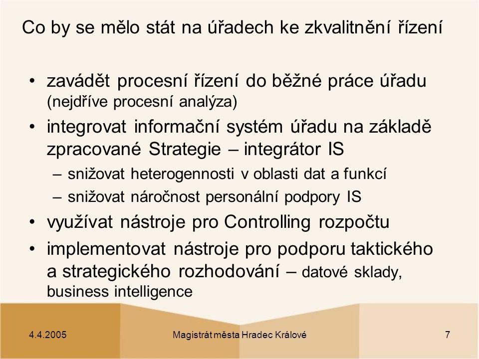 4.4.2005Magistrát města Hradec Králové7 Co by se mělo stát na úřadech ke zkvalitnění řízení zavádět procesní řízení do běžné práce úřadu (nejdříve pro