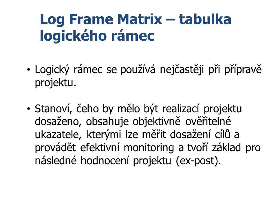 Log Frame Matrix – tabulka logického rámec Logický rámec se používá nejčastěji při přípravě projektu. Stanoví, čeho by mělo být realizací projektu dos