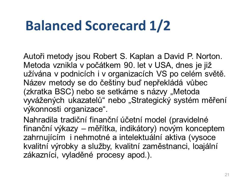 Balanced Scorecard 1/2 Autoři metody jsou Robert S. Kaplan a David P. Norton. Metoda vznikla v počátkem 90. let v USA, dnes je již užívána v podnicích