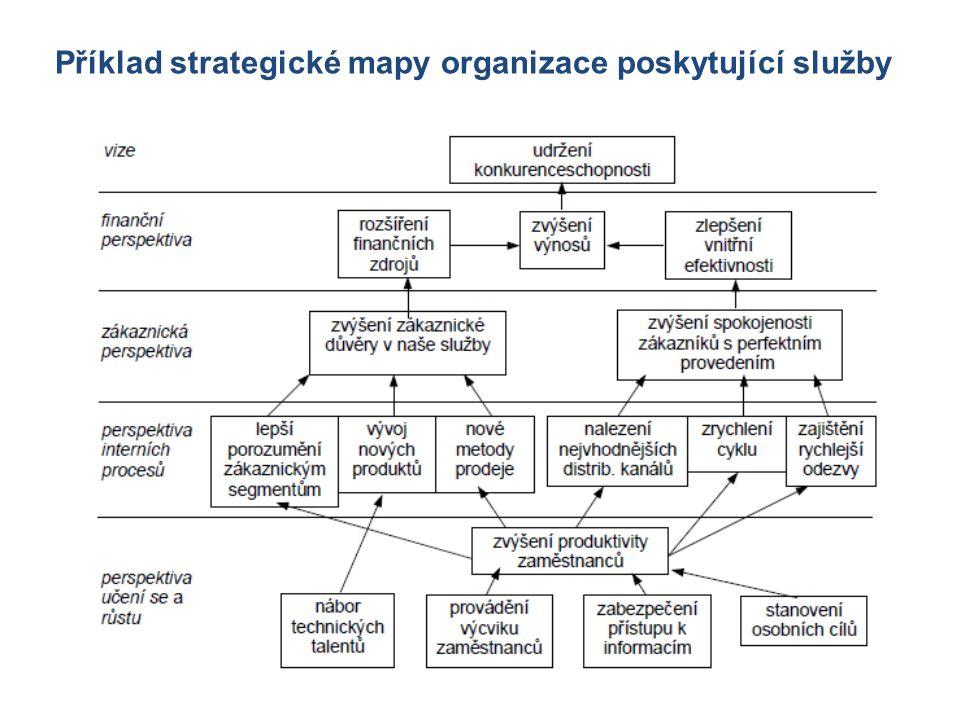 Příklad strategické mapy organizace poskytující služby