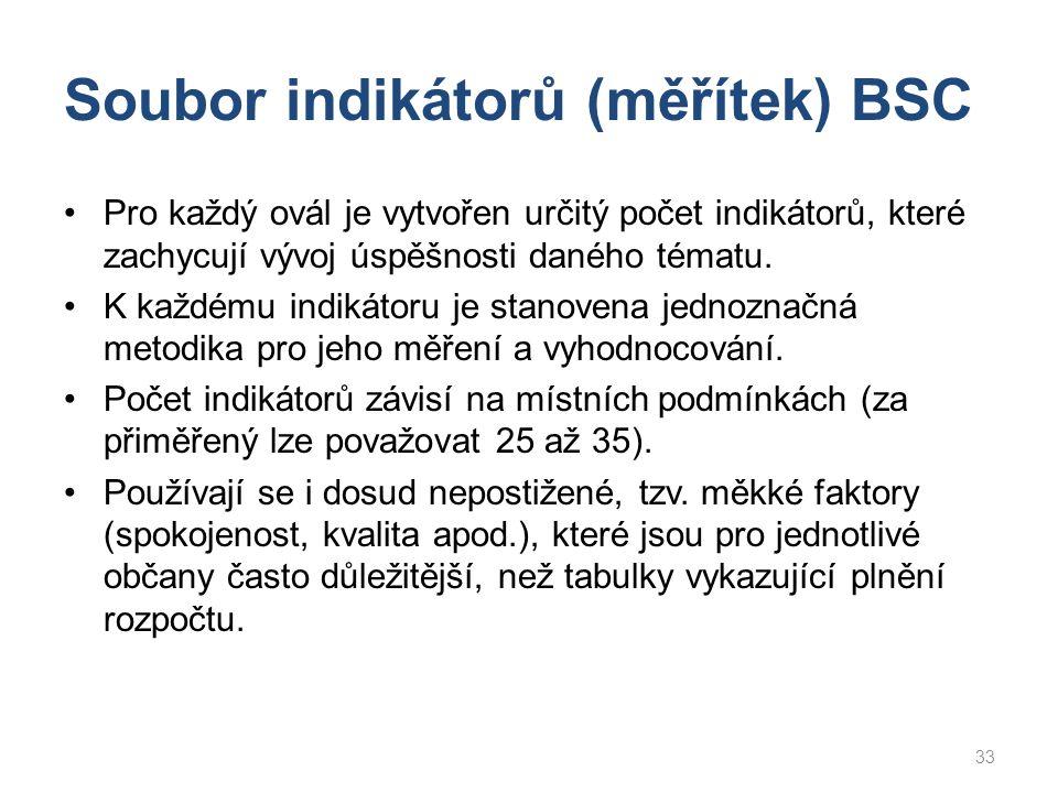 Soubor indikátorů (měřítek) BSC Pro každý ovál je vytvořen určitý počet indikátorů, které zachycují vývoj úspěšnosti daného tématu. K každému indikáto