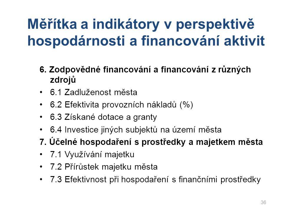 Měřítka a indikátory v perspektivě hospodárnosti a financování aktivit 6. Zodpovědné financování a financování z různých zdrojů 6.1 Zadluženost města