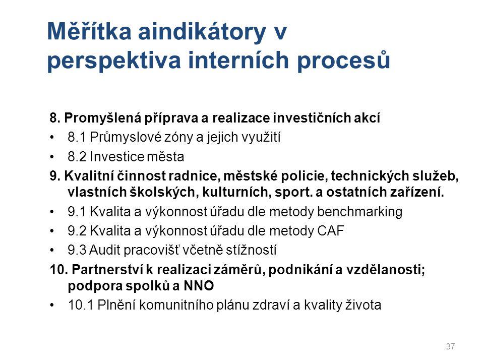 Měřítka aindikátory v perspektiva interních procesů 8. Promyšlená příprava a realizace investičních akcí 8.1 Průmyslové zóny a jejich využití 8.2 Inve