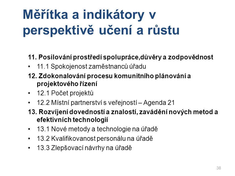 Měřítka a indikátory v perspektivě učení a růstu 11. Posilování prostředí spolupráce,důvěry a zodpovědnost 11.1 Spokojenost zaměstnanců úřadu 12. Zdok
