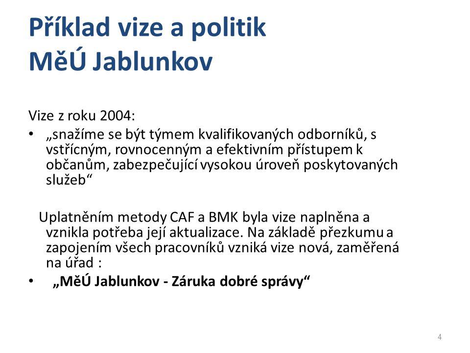 """Příklad vize a politik MěÚ Jablunkov Vize z roku 2004: """"snažíme se být týmem kvalifikovaných odborníků, s vstřícným, rovnocenným a efektivním přístupe"""