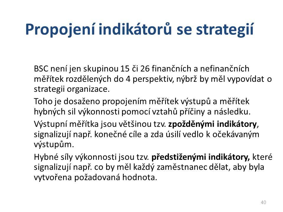 Propojení indikátorů se strategií BSC není jen skupinou 15 či 26 finančních a nefinančních měřítek rozdělených do 4 perspektiv, nýbrž by měl vypovídat