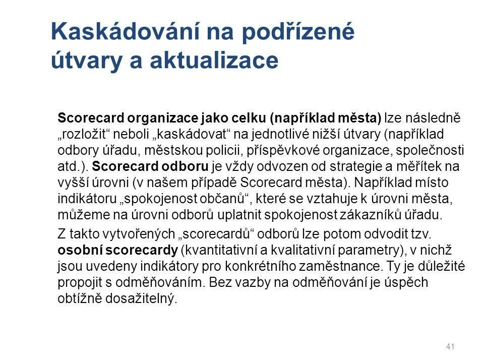"""Kaskádování na podřízené útvary a aktualizace Scorecard organizace jako celku (například města) lze následně """"rozložit"""" neboli """"kaskádovat"""" na jednotl"""