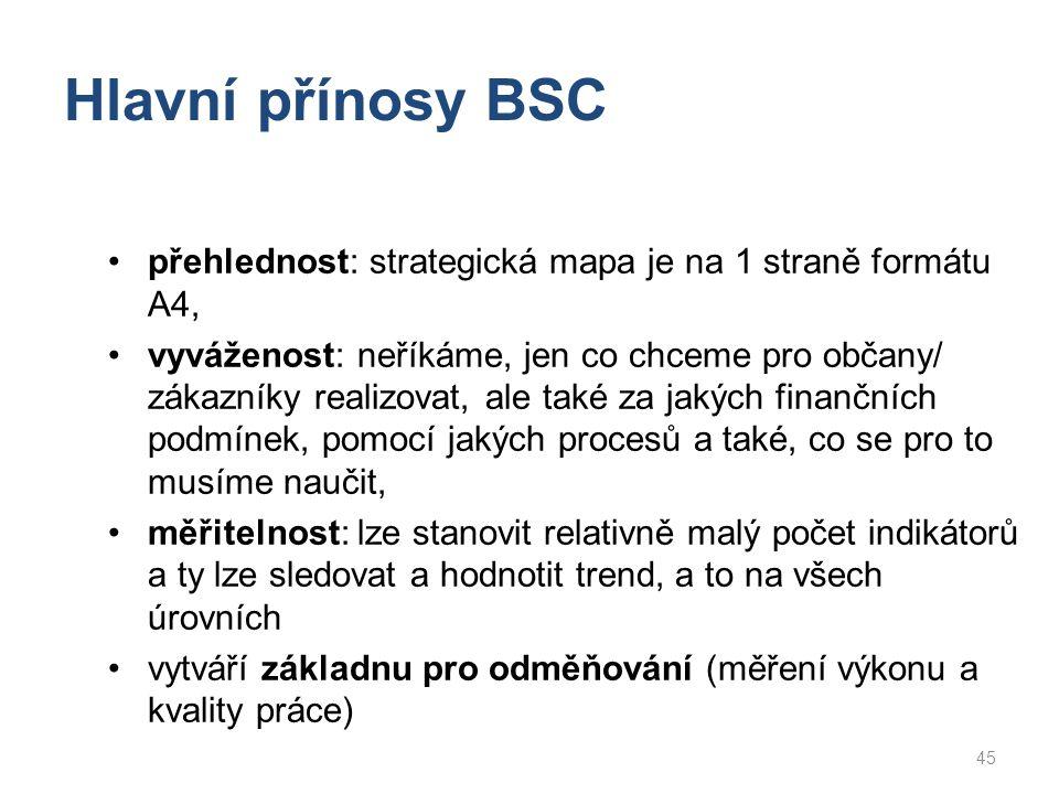 Hlavní přínosy BSC přehlednost: strategická mapa je na 1 straně formátu A4, vyváženost: neříkáme, jen co chceme pro občany/ zákazníky realizovat, ale