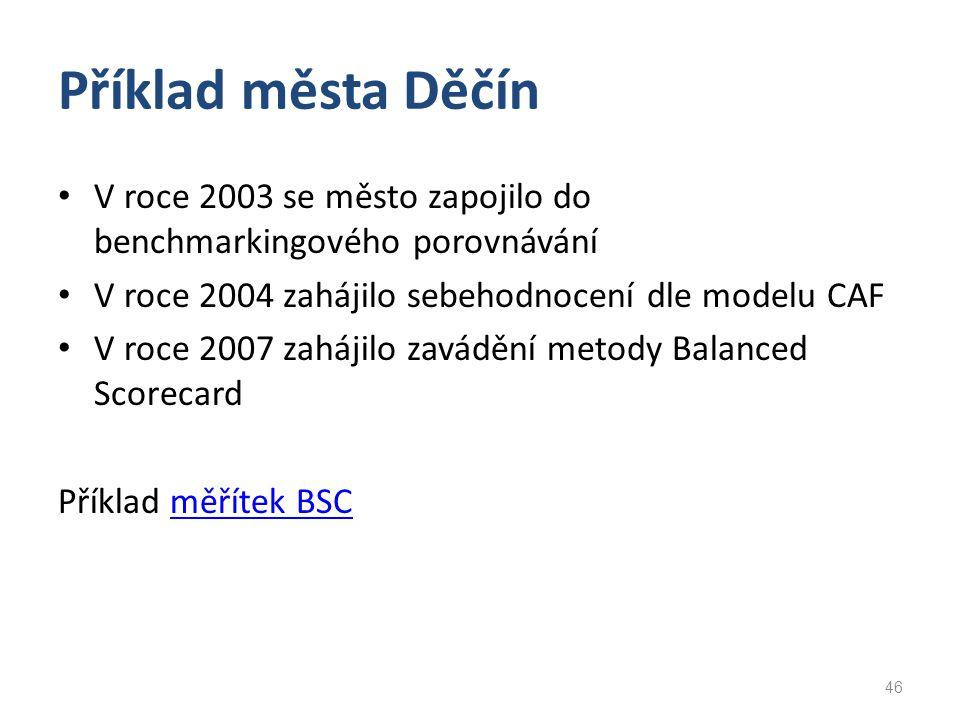 Příklad města Děčín V roce 2003 se město zapojilo do benchmarkingového porovnávání V roce 2004 zahájilo sebehodnocení dle modelu CAF V roce 2007 zaháj