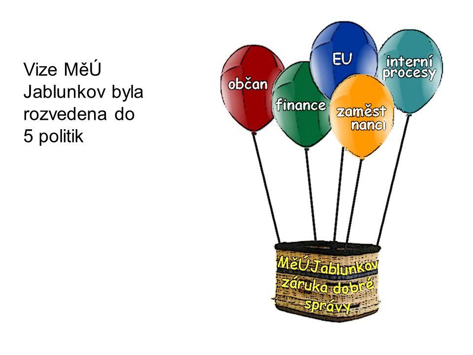 5 Vize MěÚ Jablunkov byla rozvedena do 5 politik