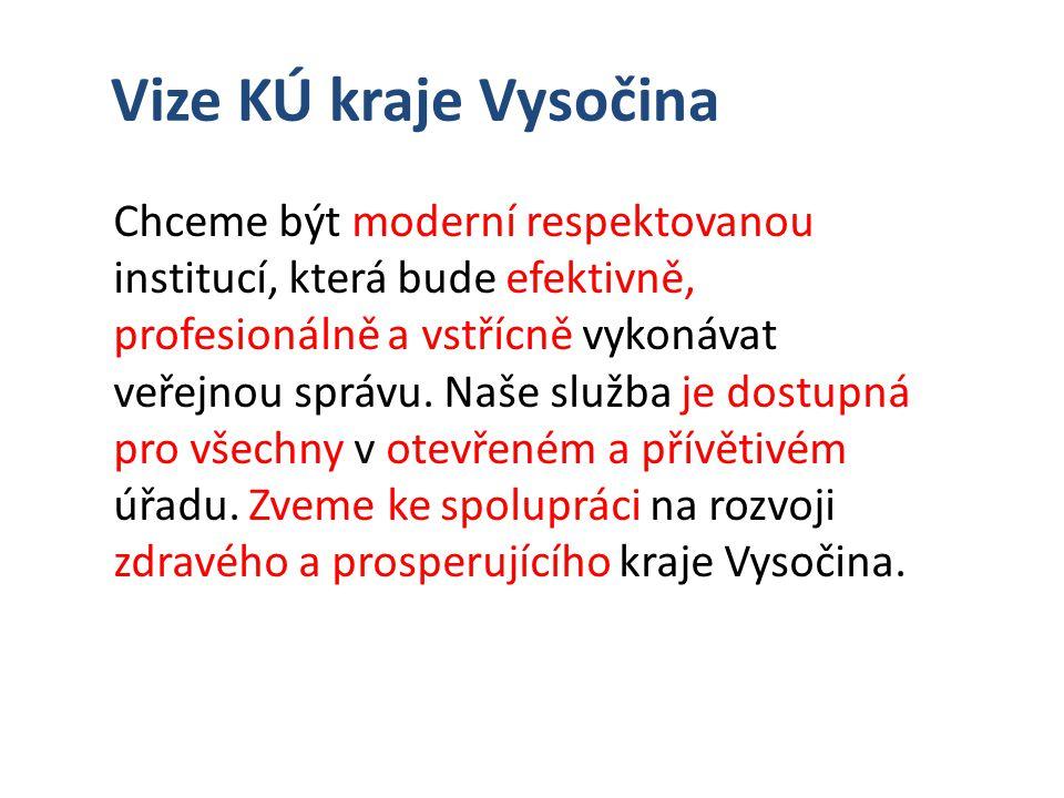 Vize KÚ kraje Vysočina Chceme být moderní respektovanou institucí, která bude efektivně, profesionálně a vstřícně vykonávat veřejnou správu. Naše služ