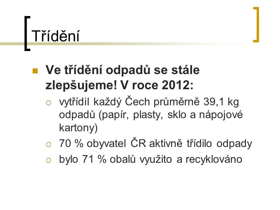 Třídění Ve třídění odpadů se stále zlepšujeme! V roce 2012:  vytřídil každý Čech průměrně 39,1 kg odpadů (papír, plasty, sklo a nápojové kartony)  7