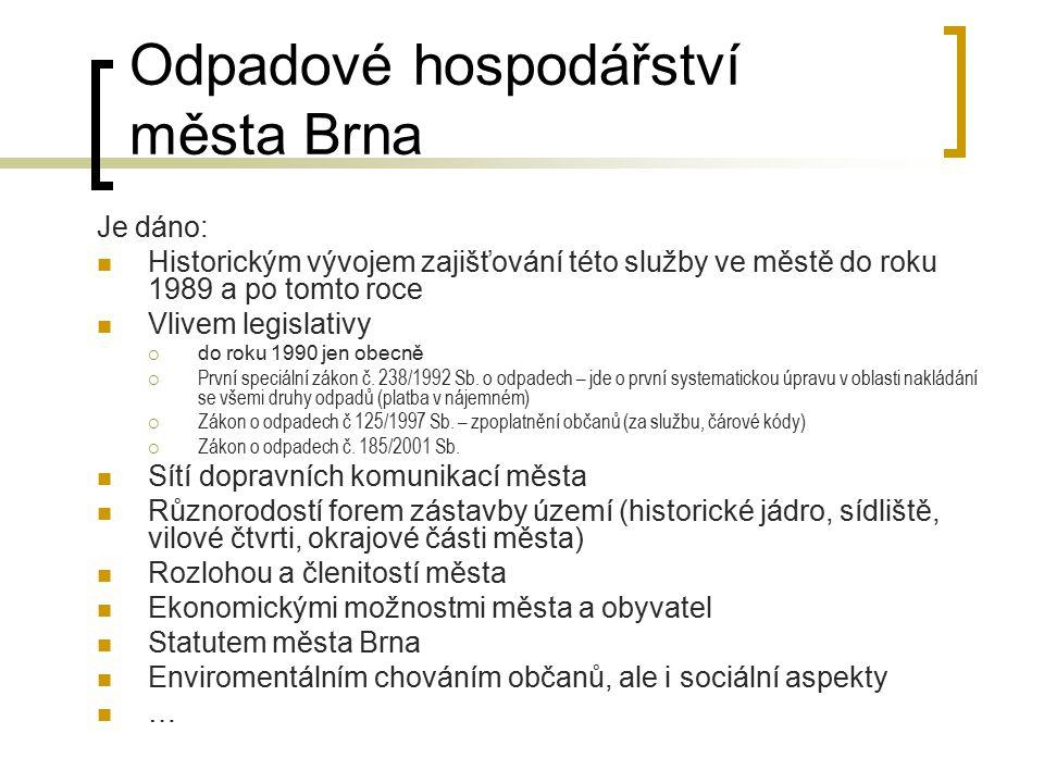Odpadové hospodářství města Brna Je dáno: Historickým vývojem zajišťování této služby ve městě do roku 1989 a po tomto roce Vlivem legislativy  do ro