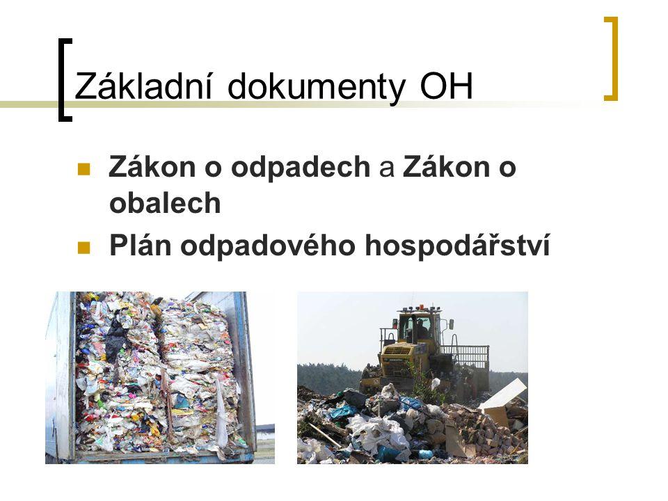 Základní dokumenty OH Zákon o odpadech a Zákon o obalech Plán odpadového hospodářství