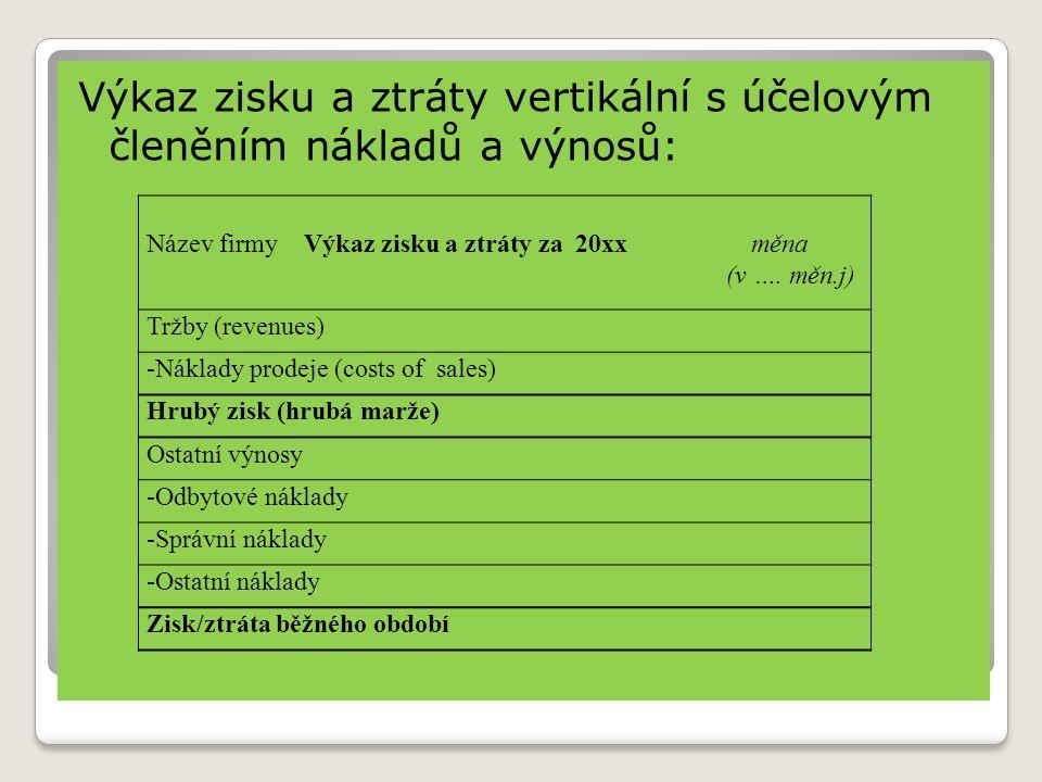 Výkaz zisku a ztráty vertikální s účelovým členěním nákladů a výnosů: Název firmy Výkaz zisku a ztráty za 20xx měna (v ….