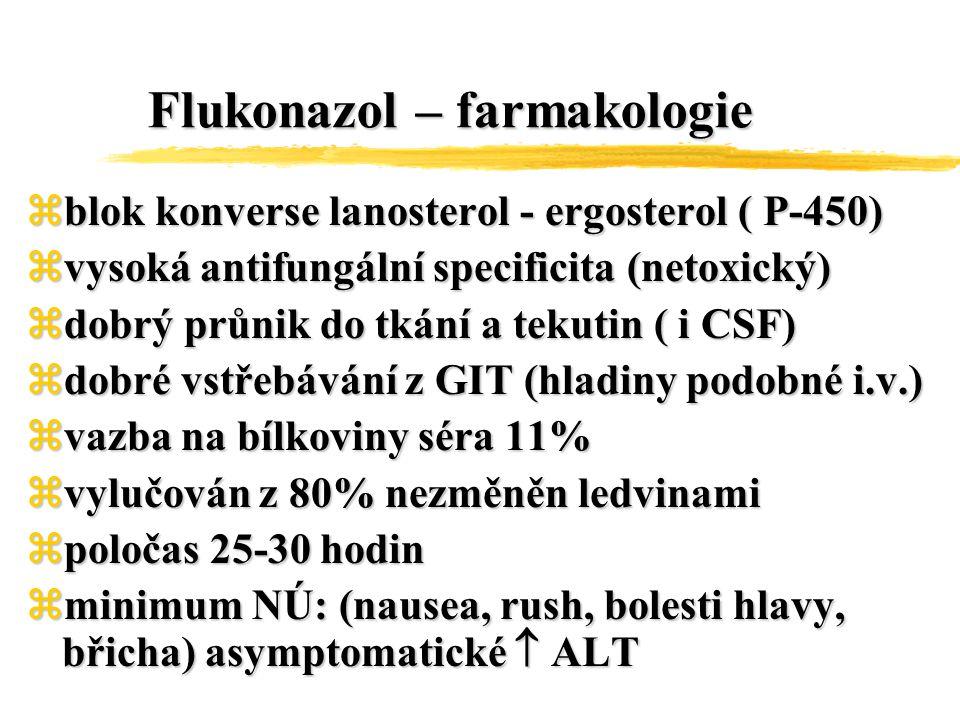 Flukonazol – farmakologie zblok konverse lanosterol - ergosterol ( P-450) zvysoká antifungální specificita (netoxický) zdobrý průnik do tkání a tekuti