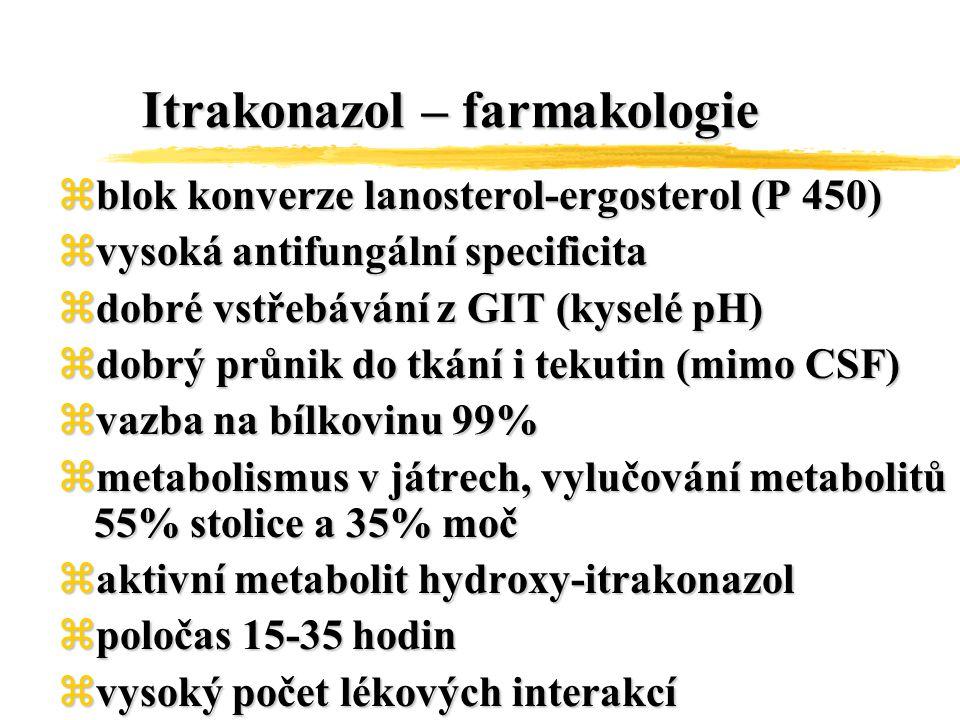 Itrakonazol – farmakologie zblok konverze lanosterol-ergosterol (P 450) zvysoká antifungální specificita zdobré vstřebávání z GIT (kyselé pH) zdobrý p