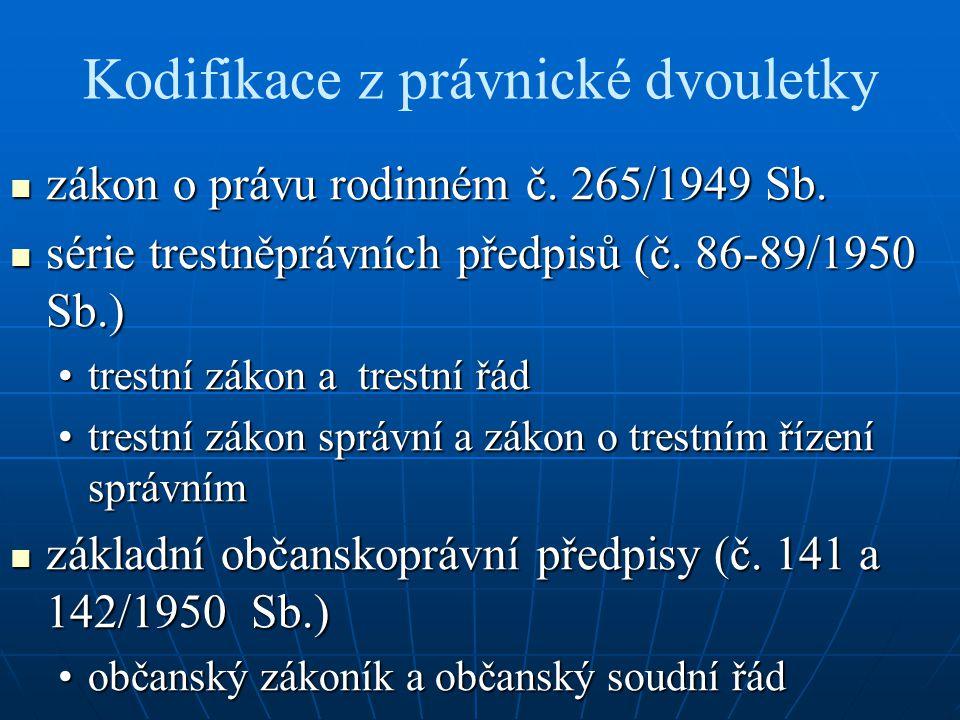 Kodifikace z právnické dvouletky zákon o právu rodinném č.