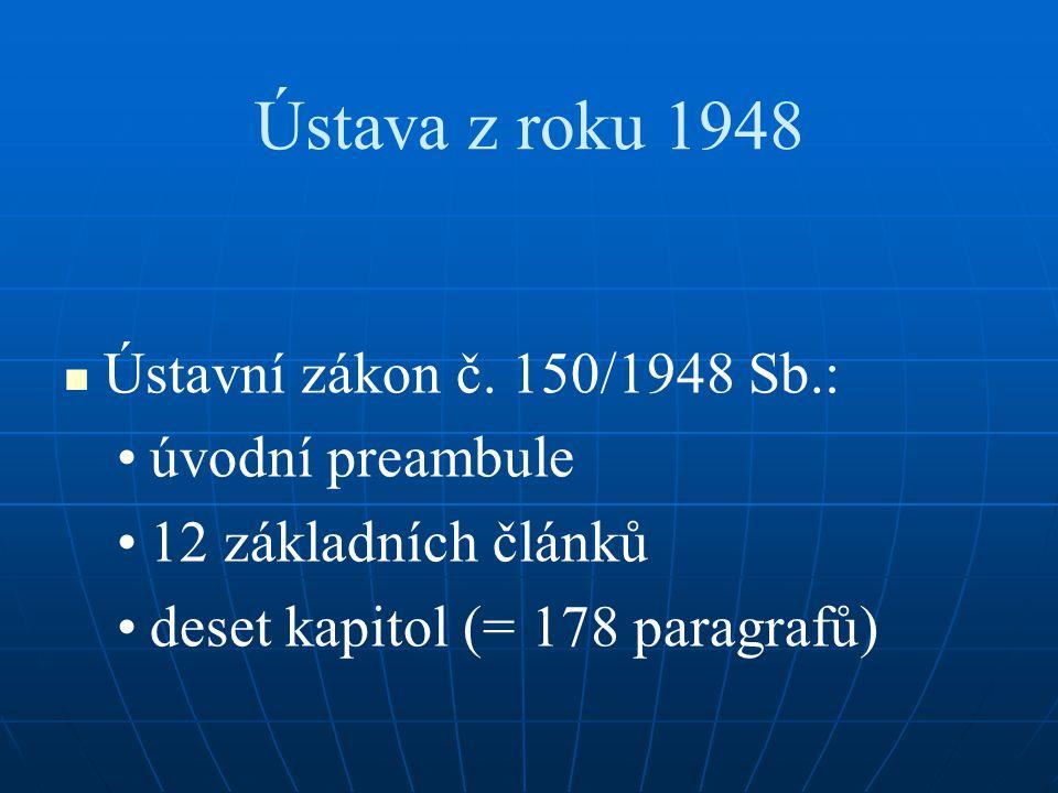Preambule ČSR je lidovědemokratickou republikou ČSR je lidovědemokratickou republikou v jednotném státě Čechů a Slováků je lid jediným zdrojem moci v jednotném státě Čechů a Slováků je lid jediným zdrojem moci bude odstraněno vykořisťování člověka člověkem bude odstraněno vykořisťování člověka člověkem cíl: vybudování socialismu cíl: vybudování socialismu