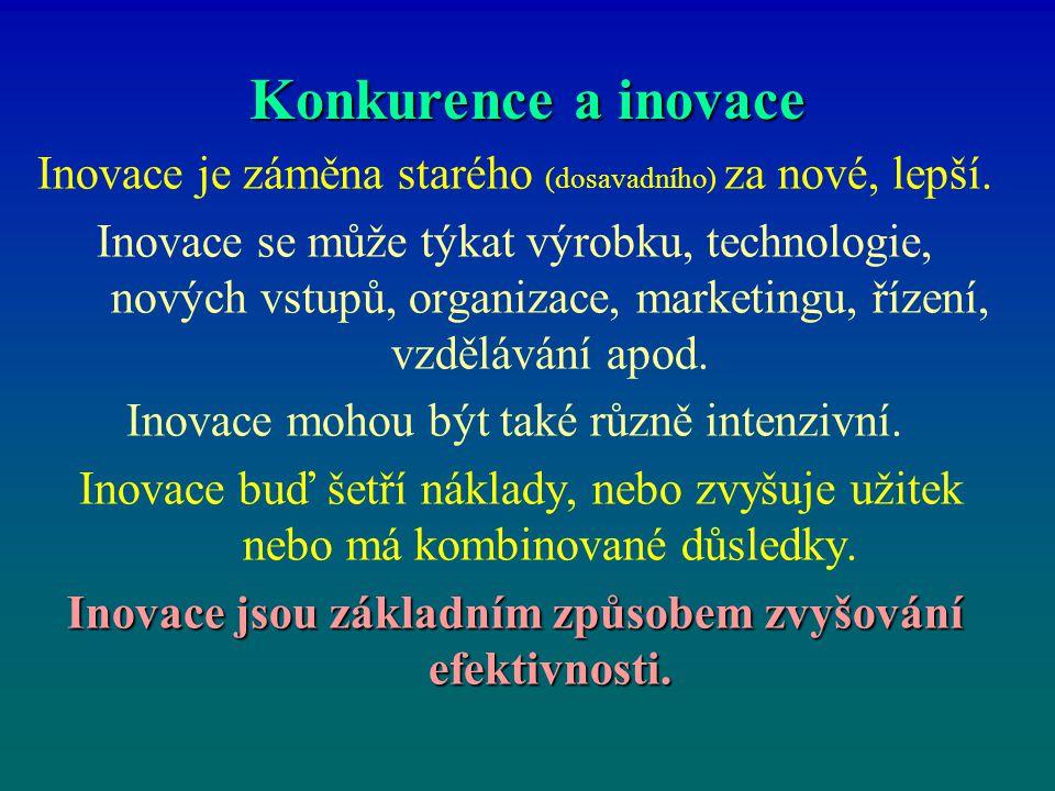 Konkurence a inovace Inovace je záměna starého (dosavadního) za nové, lepší. Inovace se může týkat výrobku, technologie, nových vstupů, organizace, ma